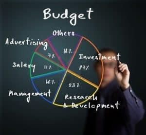 Budget-Allocation-Marketing